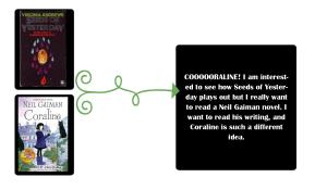 Coraline V Seeds