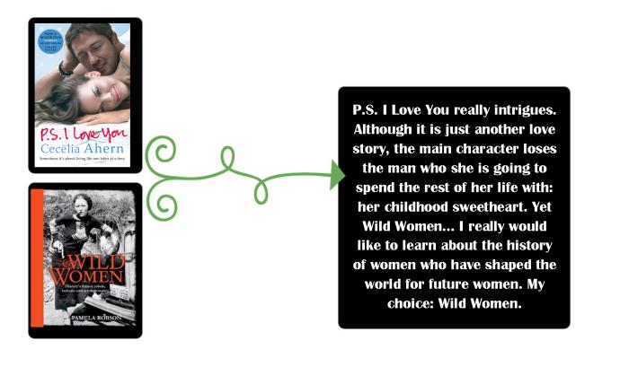 Love V Wild Women